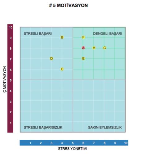 Ekip Grafik - Stres